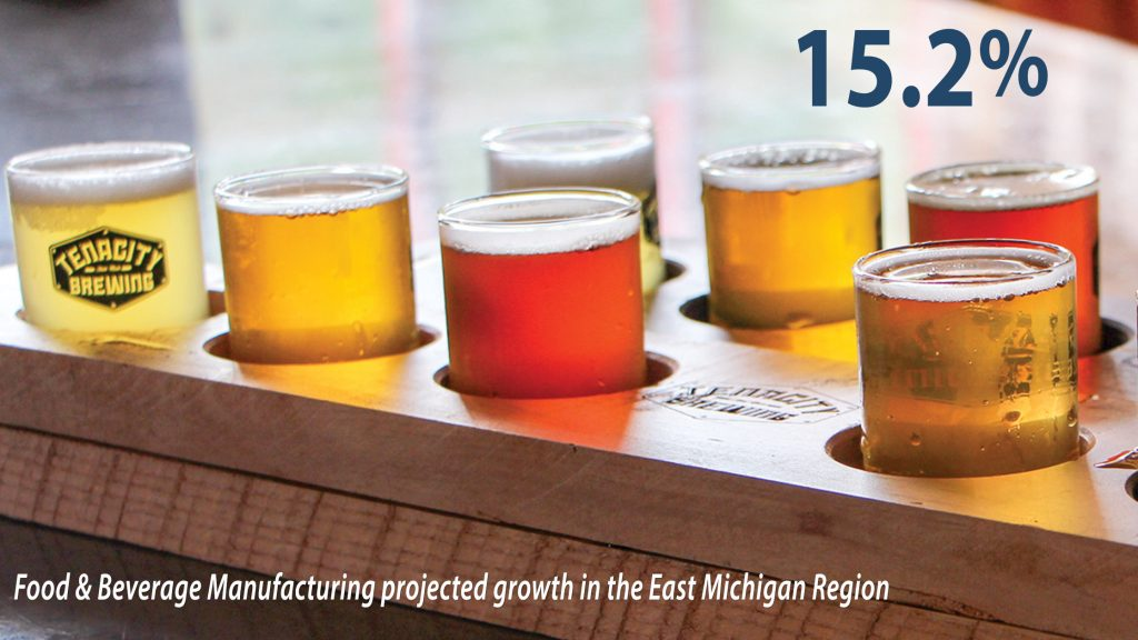 Food and beverage growth in East Michigan 15.2%