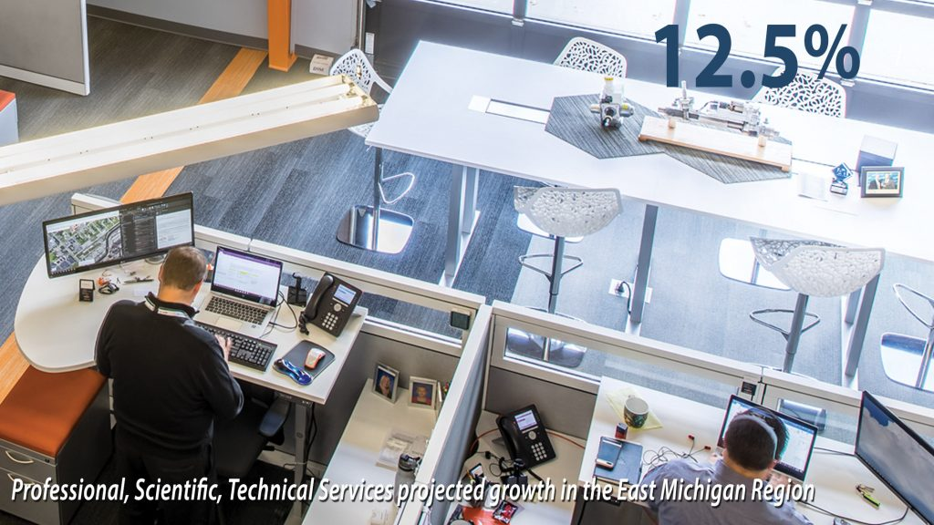Professional, scientific, technical projected growth in East Michigan 12.5%