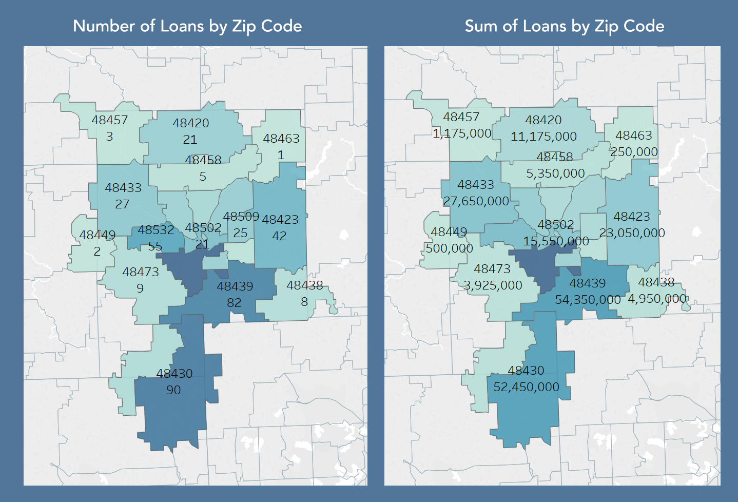 Graph showing loans by zip code